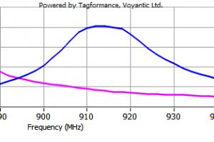 超高频柔性抗金属标签 70*30*1mm